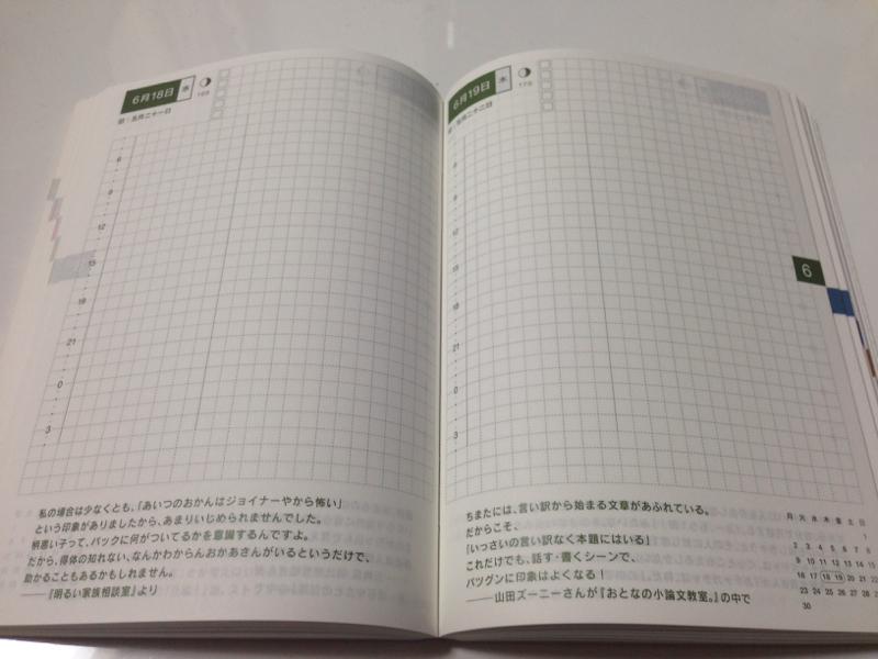 使い勝手の良い「ほぼ日手帳」を試してみた
